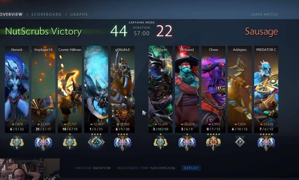 Obstawianie meczów Dota 2